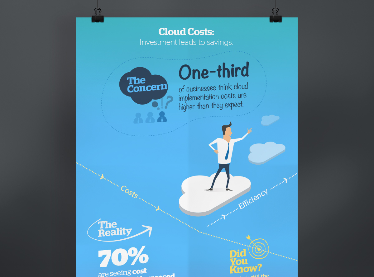 Infographic Design – Cloud on the Ground
