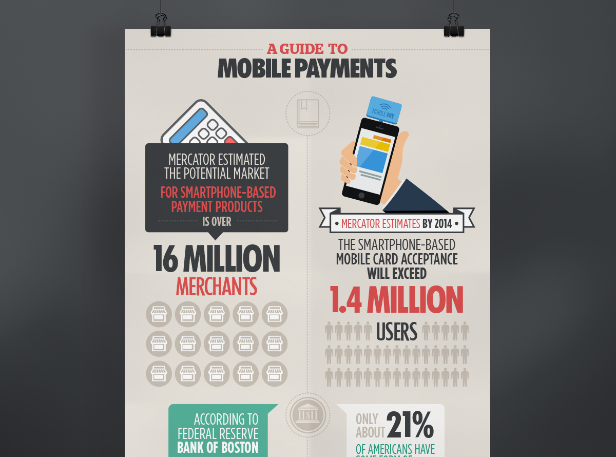 Infographic Design: Guide To Mobile Payments