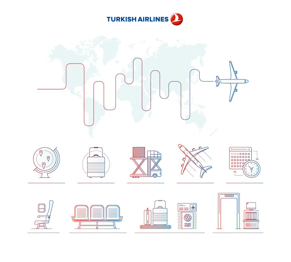 Turkish Airlines, 2014 Sustainability Report Design